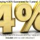 5 Year MYGA paying 4.00% Guaranteed for 5 years!